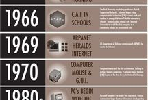 edu info / infographic & info about education