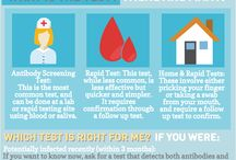 Know the Facts! / Infographics about HIV, AIDS, testing, and more!
