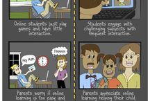 SPED Infographics / Infographics created to understand topics about education including special education