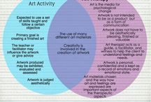 Art Therapy Posters