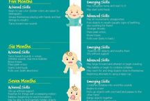 Baby Development and Care