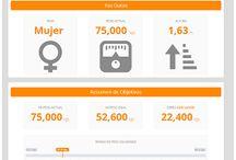 Ventajas MenuDiet / ¡Descubre todas las ventajas que tiene ser usuario de MenuDiet!