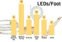 led lights ideas