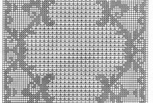 Esquemas, patrones y diagramas