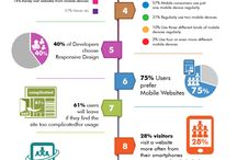 Web Design Insights