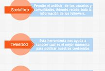Pía Twitter / Herramientas y aplicaciones para Twitter