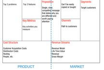Business MODEL YOU or Lean Canvas Model  / if your target market isn't accessible, don't go after it. If the market is accessible but not liquid (willing/able to pay), don't go after it. The two factors that must be met to even pursue an idea is to identify a market that is accessible and liquid.