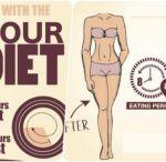 вес,диета,пп,зож.