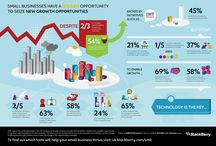 Infographic for Business Development / Infographic for Business Development
