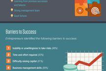 Entrepreneurship / Tips to become a great entrepreneur