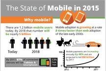 Mobile Marketing / Nghề Digital Marketing, Nơi chia sẻ Kiến thức và Kinh Nghiệm làm Digital Marketing, SEO, SEM, Email Marketing, SMS Marketing và Social Marketing