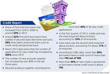 Debt - credit card / by bemoneyaware