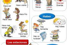 Spansk været