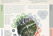 City Strategy Communication