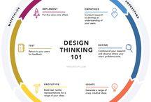 desing thinking
