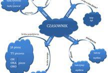 Polish grammar