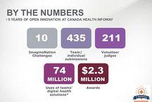 Digital Health Innovation / The digitization of health information enables innovation
