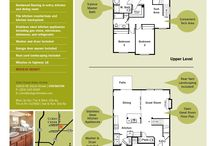 Homes of the Week! / by Polygon Northwest Homes