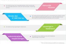 Kleineondernemersregeling - KOR / Voorbeelden om btw-vermindering en btw-vrijstelling te berekenen voor kleine ondernemers die gebruik willen maken van de kleine-ondernemersregeling. Inclusief voorwaarden kleine-ondernemersregeling. Voor uitleg: https://www.finler.nl/kleine-ondernemersregeling-kor/