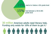 adult literacy / by Donna Cox
