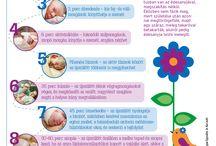 Szülés-születés, szoptatás