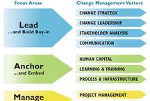 Project & Change Management