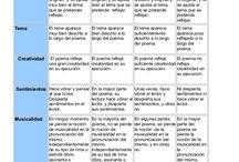 Rúbricas y documentos de evaluación