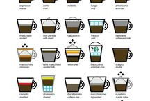 Learn Italian - Coffee Vocabulary / The many types of coffee that can be enjoyed in Italy!
