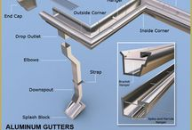 Gutter Design Ideas / You will get more Amazing tips and Ideas of Gutter Designing