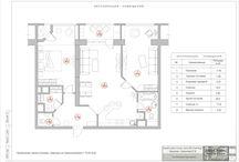 Планировки квартиры