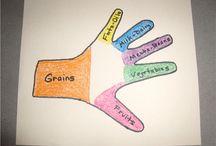 Homeschool: Food Pyramid