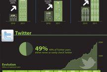 Social media & Infographics