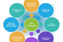 Importance of Outsourcing