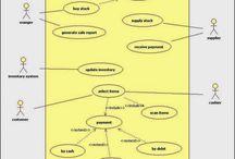 UML diagrams for ONLINE SHOPPING SYSTEM / UML diagrams for ONLINE SHOPPING SYSTEM
