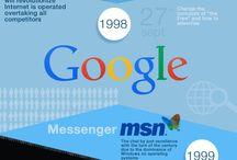 Redes Sociales / Infografías sobre las redes sociales