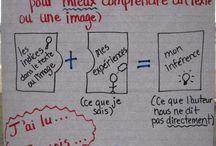 Français - Activités de littératie
