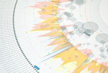 Data Visualisation / Infographics / Visualization Ideas, examples, tools