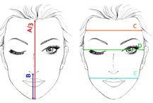 Forme visage