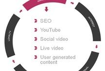 Creating Engagement Around Videos