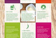 Trends Food