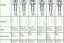 Tipi di corpo