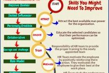 The HR World / by Kareena Sweat