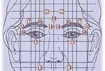 point réflexe du visage