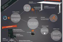 (T)Räume: Theorie / Interessantes zum Arbeiten in der Zukunft, guten Arbeitsplätzen und schlechten etc.