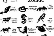My born symbols and zodiac