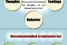 Counselling Resources
