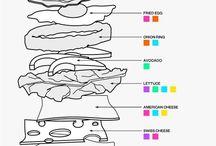 Food Science or Art