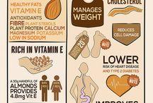 Διατροφή - Υγεία - Άθληση