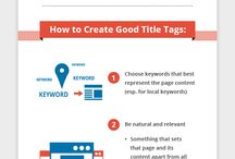 Creating Best TITLE - SEO Optimization / Get up-to-date SEO best practices for title tags. The title element of a web page is meant to be an accurate and concise description of a page's content. This element is critical to both user experience and search engine optimization. It creates value in three specific areas: relevancy, browsing, and in the search engine results pages. taken from http://moz.com/learn/seo/title-tag
