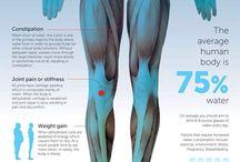 wat goed is voor je lichaam